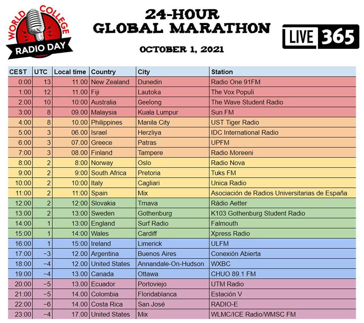 WCRD21 marathon schedule